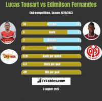 Lucas Tousart vs Edimilson Fernandes h2h player stats