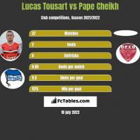 Lucas Tousart vs Pape Cheikh h2h player stats