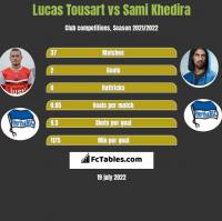 Lucas Tousart vs Sami Khedira h2h player stats