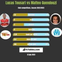 Lucas Tousart vs Matteo Guendouzi h2h player stats
