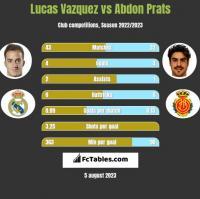 Lucas Vazquez vs Abdon Prats h2h player stats