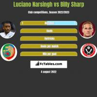 Luciano Narsingh vs Billy Sharp h2h player stats