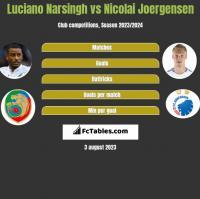 Luciano Narsingh vs Nicolai Joergensen h2h player stats