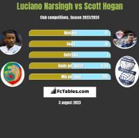 Luciano Narsingh vs Scott Hogan h2h player stats