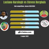 Luciano Narsingh vs Steven Berghuis h2h player stats