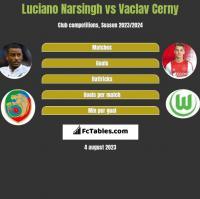 Luciano Narsingh vs Vaclav Cerny h2h player stats