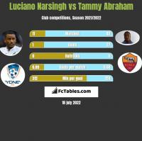 Luciano Narsingh vs Tammy Abraham h2h player stats