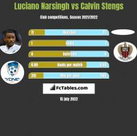 Luciano Narsingh vs Calvin Stengs h2h player stats