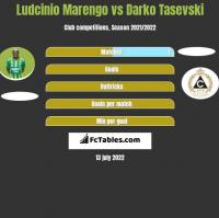 Ludcinio Marengo vs Darko Tasevski h2h player stats