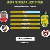 Ludek Pernica vs Lukas Stetina h2h player stats
