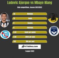 Ludovic Ajorque vs Mbaye Niang h2h player stats