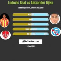 Ludovic Baal vs Alexander Djiku h2h player stats