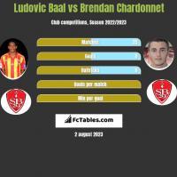 Ludovic Baal vs Brendan Chardonnet h2h player stats