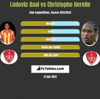 Ludovic Baal vs Christophe Herelle h2h player stats