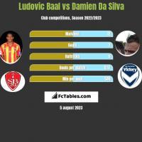 Ludovic Baal vs Damien Da Silva h2h player stats