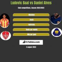 Ludovic Baal vs Daniel Alves h2h player stats