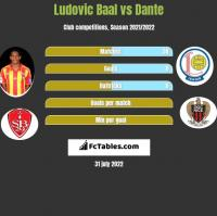 Ludovic Baal vs Dante h2h player stats