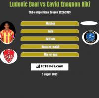Ludovic Baal vs David Enagnon Kiki h2h player stats