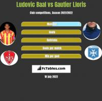 Ludovic Baal vs Gautier Lloris h2h player stats