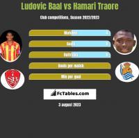 Ludovic Baal vs Hamari Traore h2h player stats