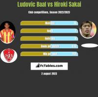 Ludovic Baal vs Hiroki Sakai h2h player stats