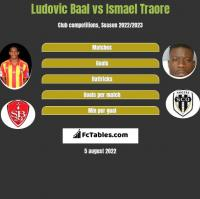 Ludovic Baal vs Ismael Traore h2h player stats
