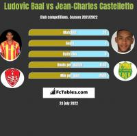 Ludovic Baal vs Jean-Charles Castelletto h2h player stats