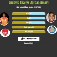 Ludovic Baal vs Jordan Amavi h2h player stats