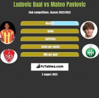 Ludovic Baal vs Mateo Pavlovic h2h player stats