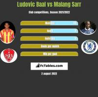 Ludovic Baal vs Malang Sarr h2h player stats