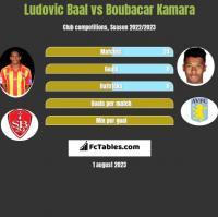 Ludovic Baal vs Boubacar Kamara h2h player stats