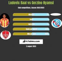 Ludovic Baal vs Gerzino Nyamsi h2h player stats