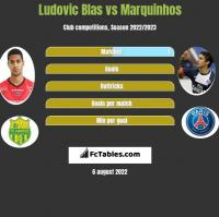 Ludovic Blas vs Marquinhos h2h player stats