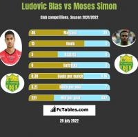 Ludovic Blas vs Moses Simon h2h player stats