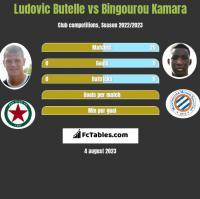 Ludovic Butelle vs Bingourou Kamara h2h player stats