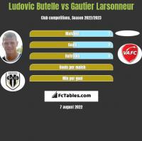 Ludovic Butelle vs Gautier Larsonneur h2h player stats