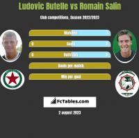 Ludovic Butelle vs Romain Salin h2h player stats