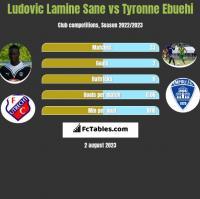 Ludovic Lamine Sane vs Tyronne Ebuehi h2h player stats