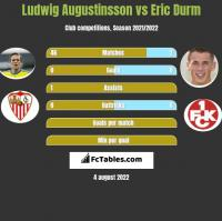 Ludwig Augustinsson vs Eric Durm h2h player stats