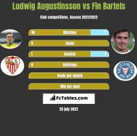 Ludwig Augustinsson vs Fin Bartels h2h player stats
