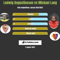 Ludwig Augustinsson vs Michael Lang h2h player stats