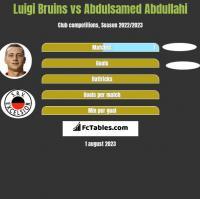 Luigi Bruins vs Abdulsamed Abdullahi h2h player stats