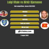 Luigi Vitale vs Birkir Bjarnason h2h player stats