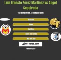 Luis Ernesto Perez Martinez vs Angel Sepulveda h2h player stats