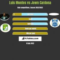 Luis Montes vs Jown Cardona h2h player stats