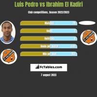 Luis Pedro vs Ibrahim El Kadiri h2h player stats