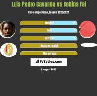 Luis Pedro Cavanda vs Collins Fai h2h player stats