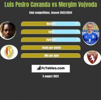 Luis Pedro Cavanda vs Mergim Vojvoda h2h player stats