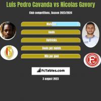 Luis Pedro Cavanda vs Nicolas Gavory h2h player stats