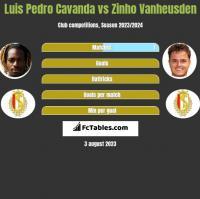 Luis Pedro Cavanda vs Zinho Vanheusden h2h player stats